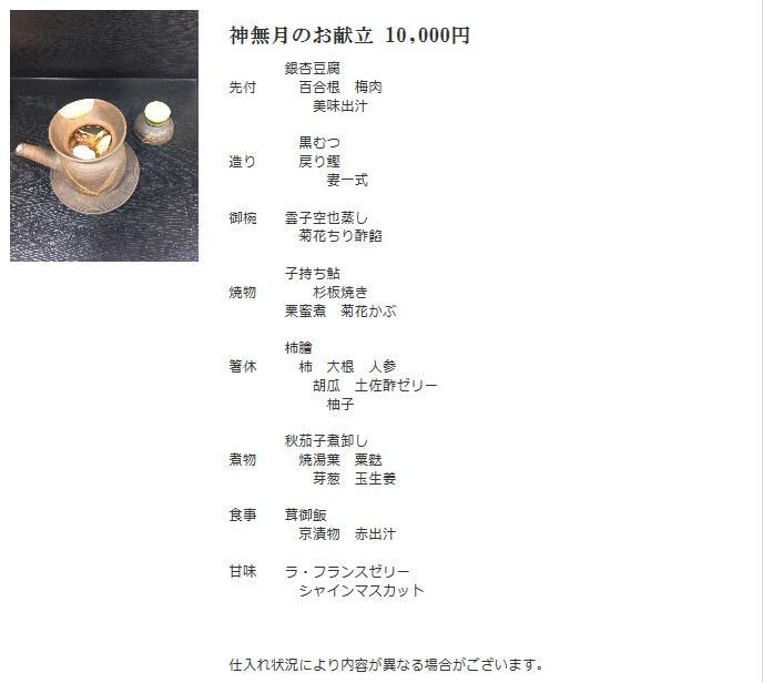 香水 京橋1万