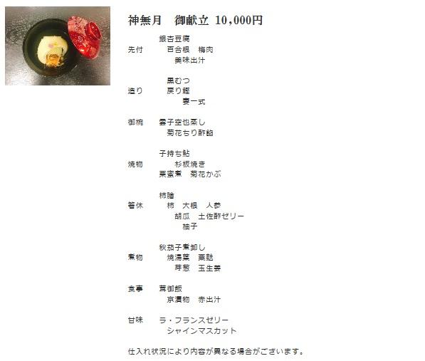 香水 新橋10000