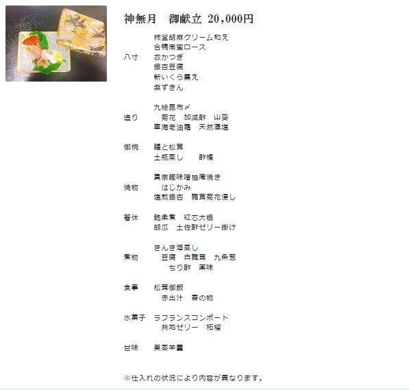 香水 新橋20000